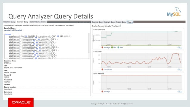 Copyright © 2015, Oracle and/or its affiliates. All rights reserved. Query Analyzer Query Details