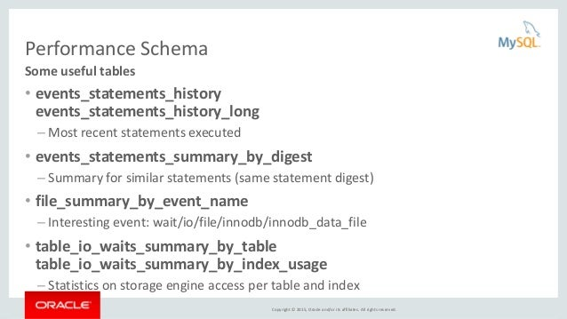Copyright © 2015, Oracle and/or its affiliates. All rights reserved. Performance Schema • events_statements_history events...