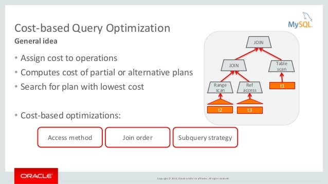 Copyright © 2015, Oracle and/or its affiliates. All rights reserved. Cost-based Query Optimization • Assign cost to operat...