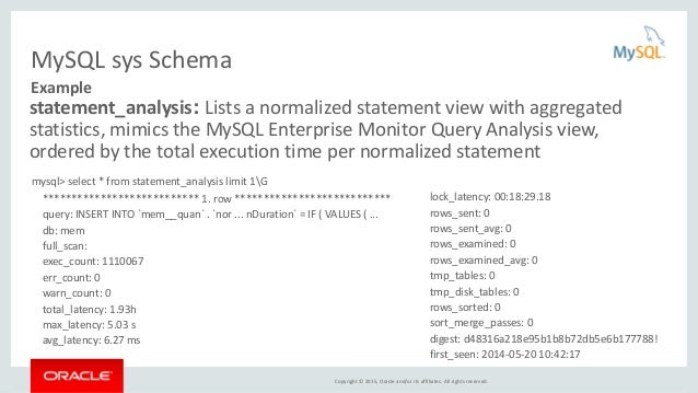 Copyright © 2015, Oracle and/or its affiliates. All rights reserved. MySQL sys Schema statement_analysis: Lists a normaliz...