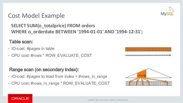 Copyright © 2015, Oracle and/or its affiliates. All rights reserved. Cost Model Example Table scan: • IO-cost: #pages in t...