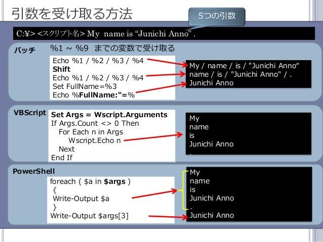"""46 引数を受け取る方法 バッチ VBScript PowerShell C:¥> <スクリプト名> My name is """"Junichi Anno"""" . Echo %1 / %2 / %3 / %4 Shift Echo %1 / %2 /..."""