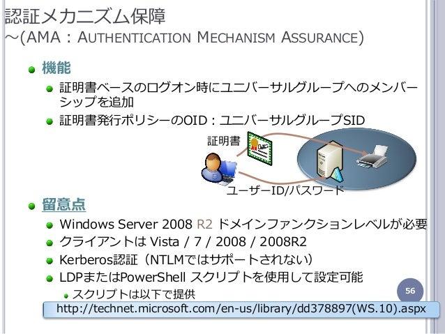 56 機能 証明書ベースのログオン時にユニバーサルグループへのメンバー シップを追加 証明書発行ポリシーのOID:ユニバーサルグループSID 留意点 Windows Server 2008 R2 ドメンフゔンクションレベルが必要 クラゕント...
