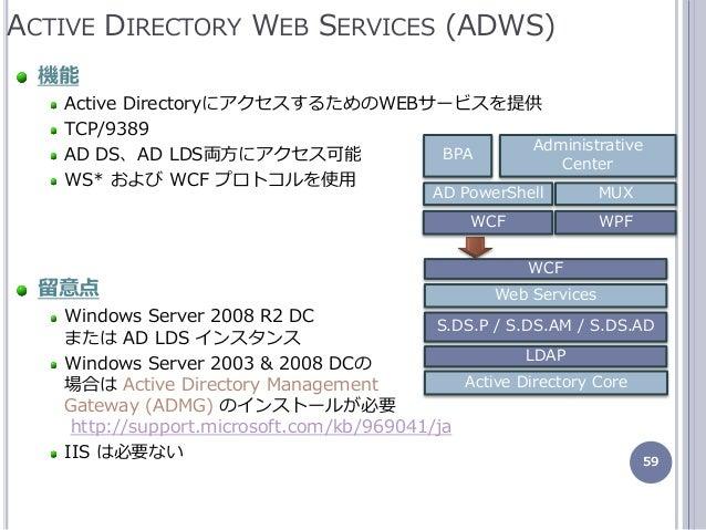 59 機能 Active DirectoryにゕクセスするためのWEBサービスを提供 TCP/9389 AD DS、AD LDS両方にゕクセス可能 WS* および WCF プロトコルを使用 留意点 Windows Server 2008 R2 ...