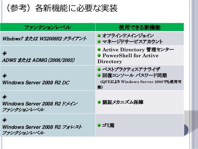 61 (参考)各新機能に必要な実装 ファンクションレベル 使用できる新機能 Windows7 または WS2008R2 クライアント オフラインドメインジョイン マネージドサービスアカウント + ADWS または ADMG(2008/2003)...