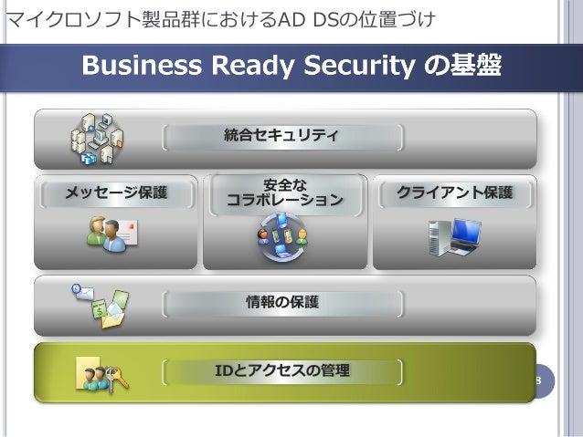8 メッセージ保護 安全な コラボレーション 情報の保護 IDとアクセスの管理 統合セキュリティ クライアント保護 マクロソフト製品群におけるAD DSの位置づけ