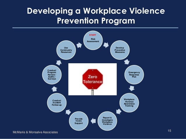 workplace violence What is workplace violence workplace violence is violence or the threat of violence against workers it can occur at or outside the workplace and can range from.
