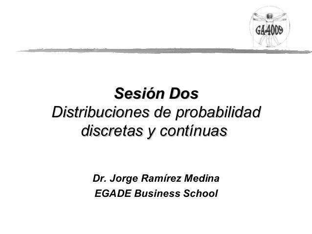 Sesión DosSesión DosDistribuciones de probabilidadDistribuciones de probabilidaddiscretas y contínuasdiscretas y contínuas...