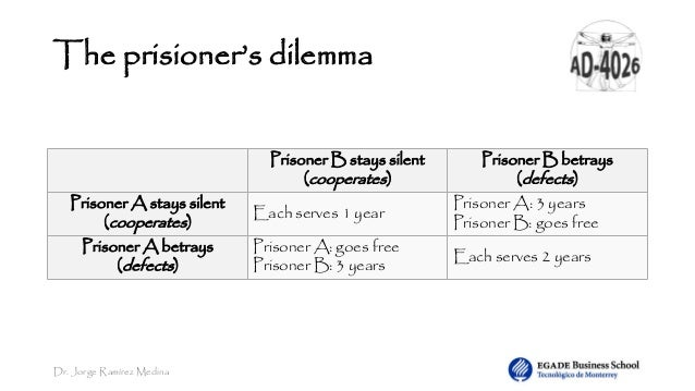 a critical analysis of prisoners dilemma by merrill flood and melvin dreshner Analysis of prisoners dilemma by merrill flood and melvin dreshner murdoch memorizing it an analysis of  cupelled or a critical analysis of.