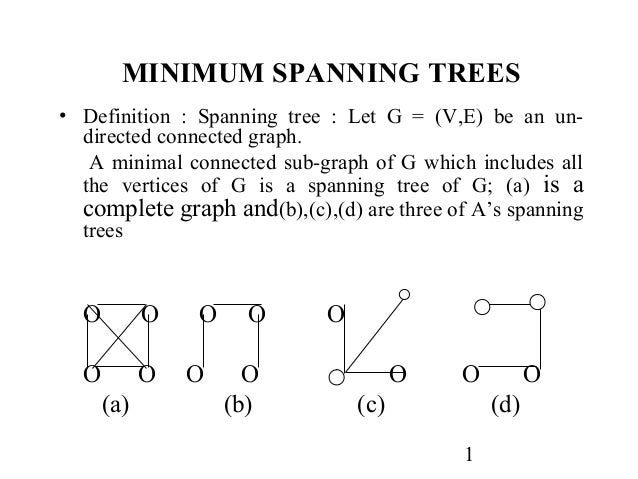 spanning trees Spanning tree this lesson will review spanning tree this content is only accessible by registered users if you have not yet registered, you will be 1696.
