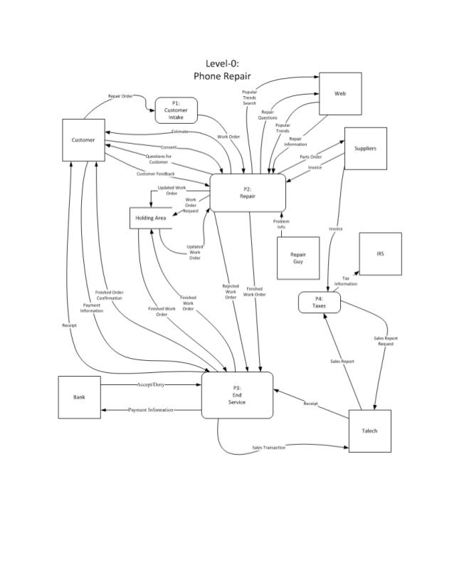 Informationsystemimprovementplan2014