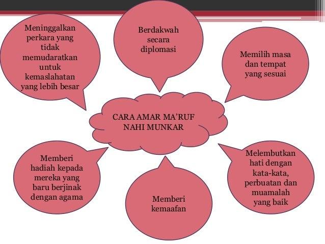 Adab Amar Ma Ruf Nahi Munkar