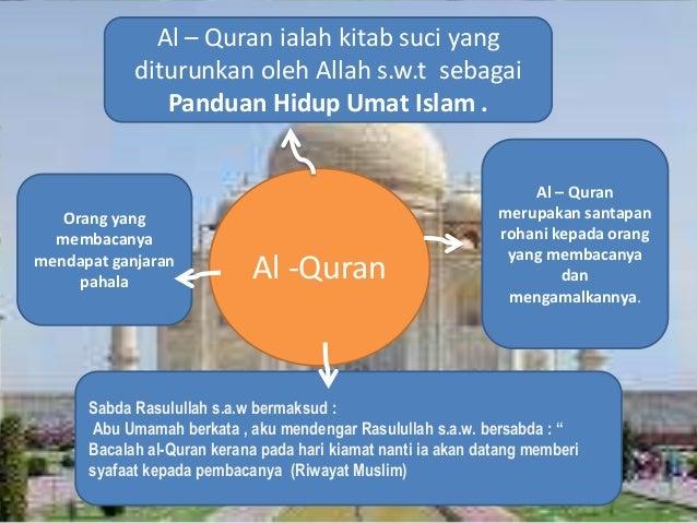 Adab Membaca Al Quran Slide 2