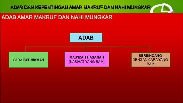 Adab Nahi Mungkar Pendidikan Islam Tingkatan 4 Slide