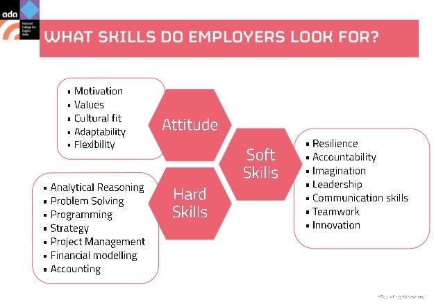 Digital Skills Workshop at Tomorrow's Tech Leaders Today 2016