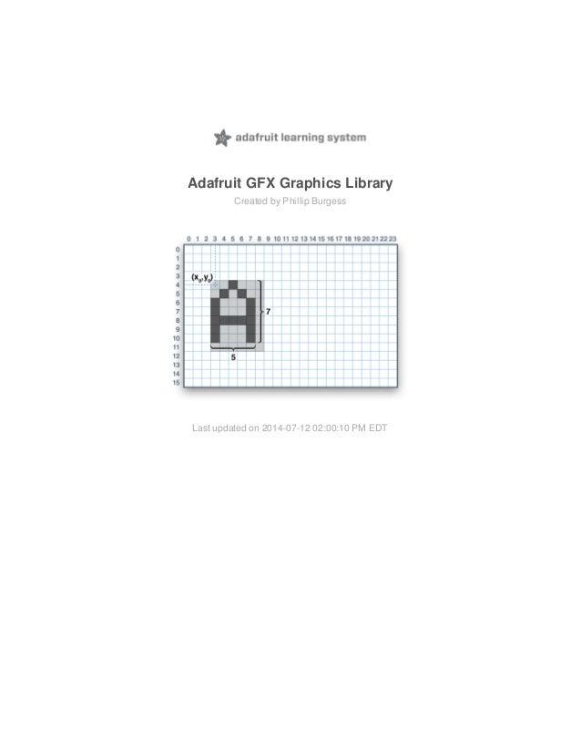 Adafruit gfx graphics library