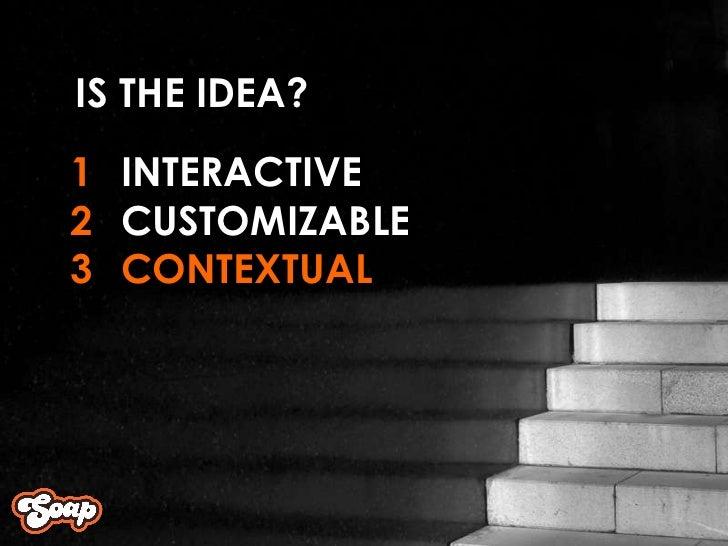 INTERACTIVE CUSTOMIZABLE CONTEXTUAL 1 2 3 IS THE IDEA?