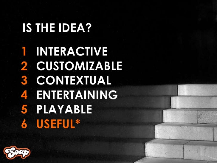 INTERACTIVE CUSTOMIZABLE CONTEXTUAL ENTERTAINING PLAYABLE USEFUL* 1 2 3 4 5 6 IS THE IDEA?