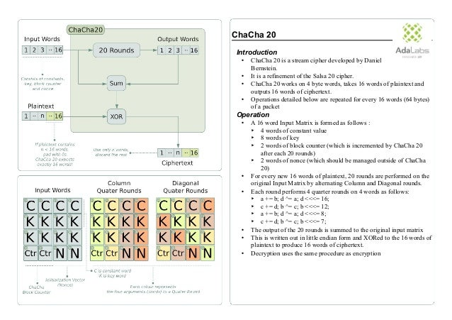 ChaCha 20 Introduction • ChaCha 20 is a stream cipher developed by Daniel Bernstein. • It is a refinement of the Salsa 20 ...