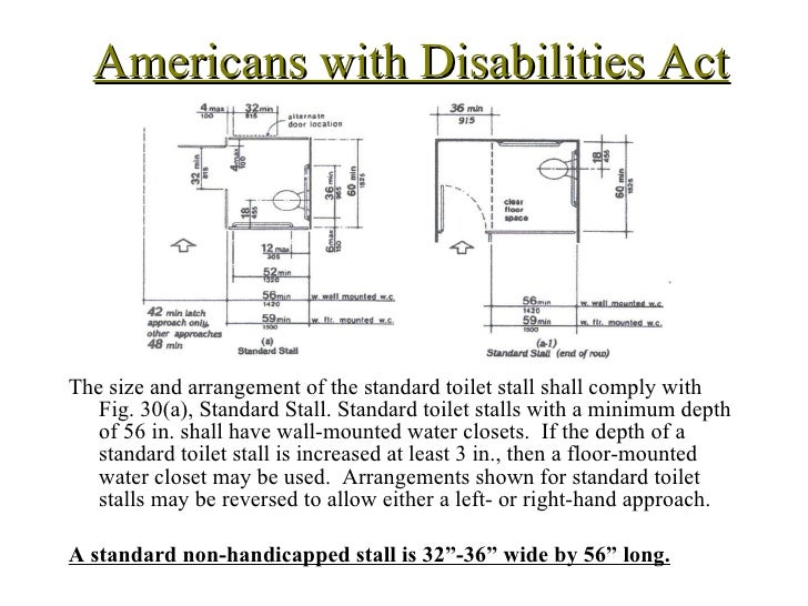 Non Ada Bathroom ada dimensions fall 2009