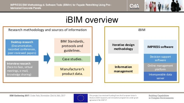 IMPRESS BIM Methodology (iBIMm) and Façade Retrofit Methodology using…