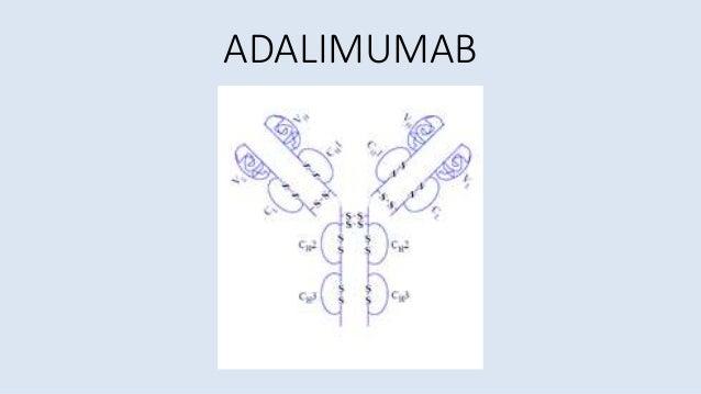ADALIMUMAB