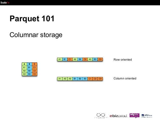 Parquet 101  Columnar storage  Row oriented  Column oriented