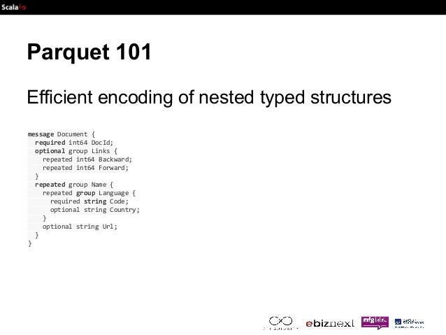 Parquet 101  Efficient encoding of nested typed structures  message Document {  required int64 DocId;  optional group Link...
