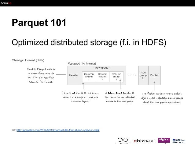 Parquet 101  Optimized distributed storage (f.i. in HDFS)  ref: http://grepalex.com/2014/05/13/parquet-file-format-and-obj...