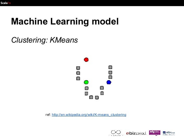Machine Learning model  Clustering: KMeans  ref: http://en.wikipedia.org/wiki/K-means_clustering