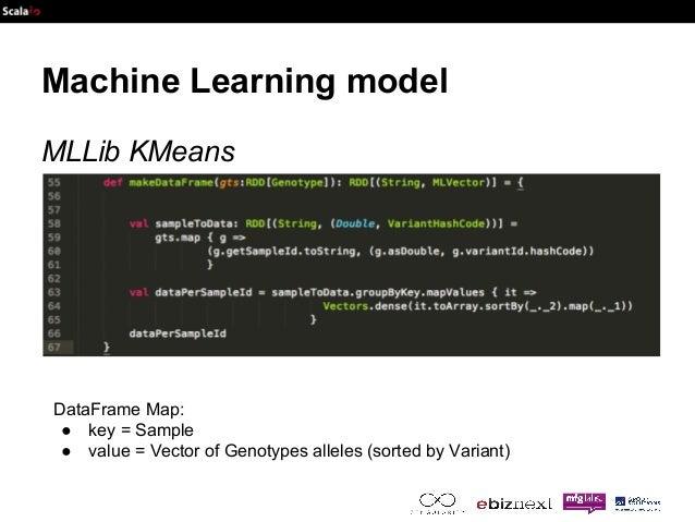 Machine Learning model  MLLib KMeans  DataFrame Map:  ● key = Sample  ● value = Vector of Genotypes alleles (sorted by Var...