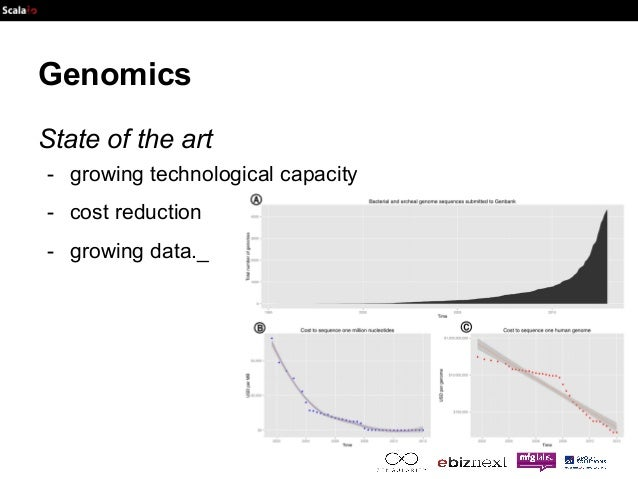Genomics  State of the art  - growing technological capacity  - cost reduction  - growing data._