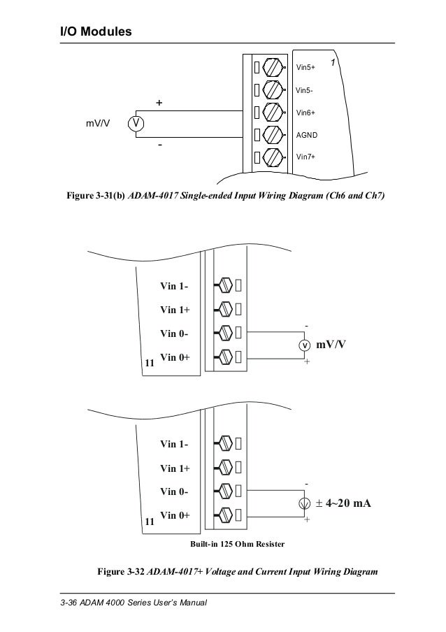 Fan Wiring Diagram 2014 F150 Get Free Image About Wiring Diagram