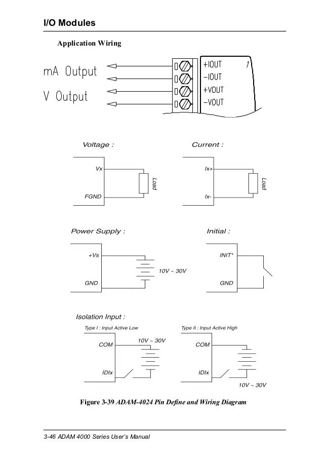 Adam 4000 Manual