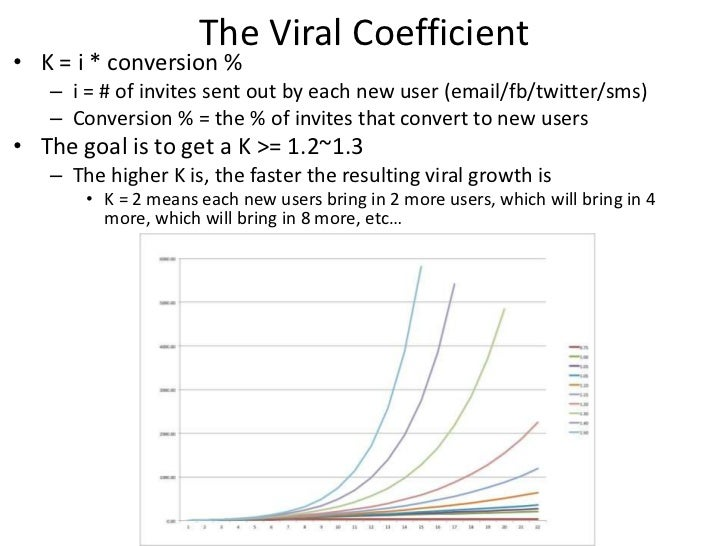 The Viral Coefficient• K = i * conversion %   – i = # of invites sent out by each new user (email/fb/twitter/sms)   – Conv...