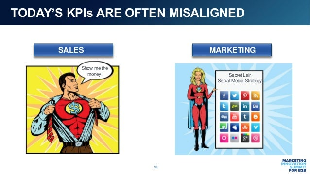13 TODAY'S KPIs ARE OFTEN MISALIGNED Show me the money! Secret Lair Social Media Strategy SALES MARKETING