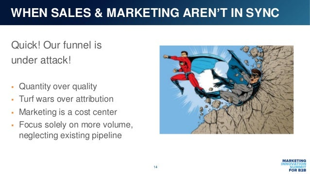 14 WHEN SALES & MARKETING AREN'T IN SYNC Quick! Our funnel is under attack!  Quantity over quality  Turf wars over attri...