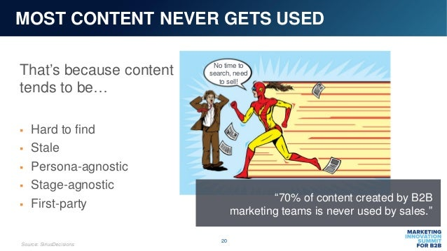 """20 MOST CONTENT NEVER GETS USED """"70% of content created by B2B marketing teams is never used by sales."""" No time to search,..."""