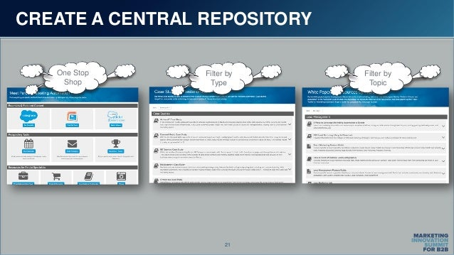 21 CREATE A CENTRAL REPOSITORY One Stop Shop Filter by Type Filter by Topic