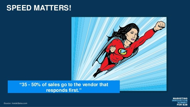 """SPEED MATTERS! -InsideSales.com """"35 - 50% of sales go to the vendor that responds first."""" Source: InsideSales.com"""