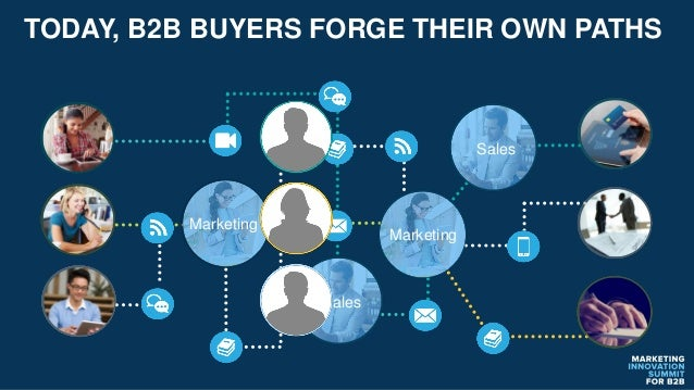 TODAY, B2B BUYERS FORGE THEIR OWN PATHS Marketing Sales Marketing Sales