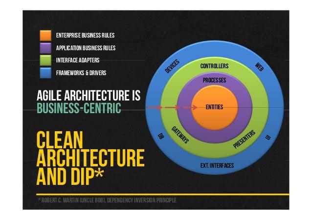 clean architecture robert c martin pdf