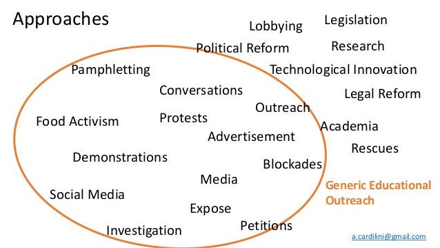 Approaches Lobbying Technological Innovation Investigation Expose Blockades Academia Legal Reform Outreach Food Activism A...