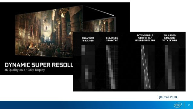 Dynamic Resolution Techniques for Intel® Processor Graphics | SIGGRAP…
