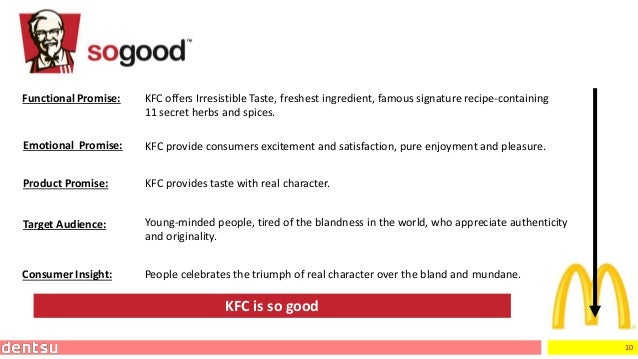 10 Product Promise: KFC offers Irresistible Taste, freshest ingredient, famous signature recipe-containing 11 secret herbs...