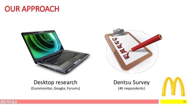 16 OUR APPROACH Desktop research (Euromonitor, Google, Forums) Dentsu Survey (40 respondents)