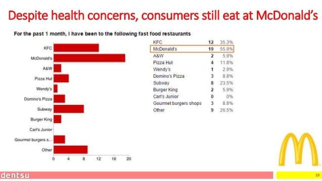 19 Despite health concerns, consumers still eat at McDonald's