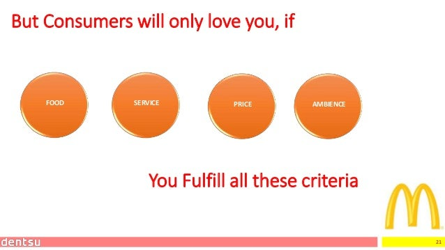 21 But Consumers will only love you, if FOOD SERVICE PRICE AMBIENCE You Fulfill all these criteria