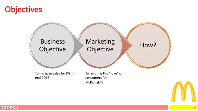 """33 How? Marketing Objective Business Objective Objectives To increase sales by 2% in end 2016. To re-ignite the """"love"""" of ..."""