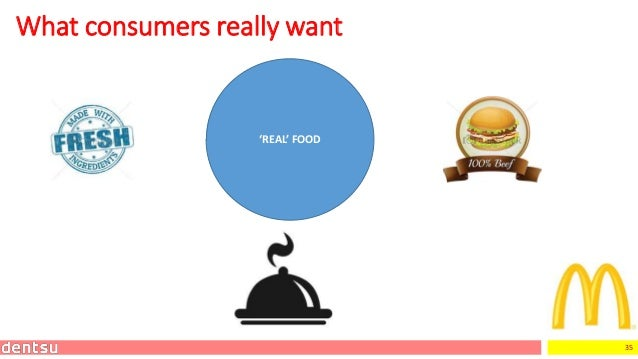 35 'REAL' FOOD What consumers really want